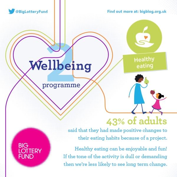 BLF=Wellbeing-Instagram-Graphic-1080px=Apr16-HealthEat